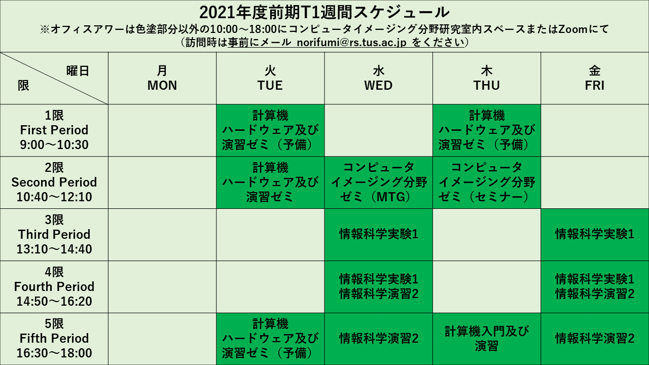 2021-Spring-T1